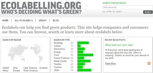 ecolabelling - etiquetas productos ecologicos