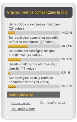 Ecología y economía - resultados