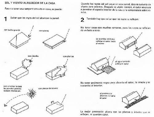 descargar libros arquitectura bioclimatica pdf
