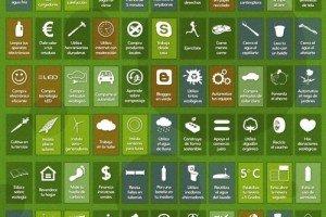 Infografia con consejos para una vida más ecológica
