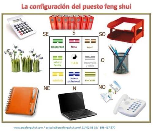 Feng shui en tu puesto de trabajo c mo distribuir las for Como acomodar una recamara segun el feng shui