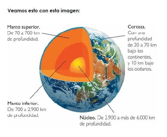 La Teoria de la Tierra Hueca - Página 2 TIERRA-HUECA3