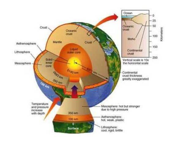 La Teoria de la Tierra Hueca - Página 2 Tierra-hueca-gr%C3%A1fica