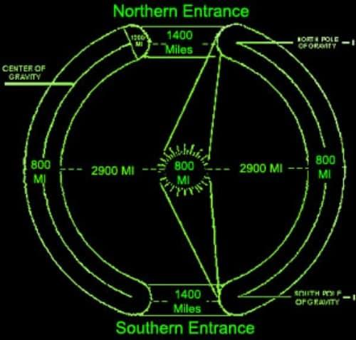 La Teoria de la Tierra Hueca - Página 2 Tierra-hueca