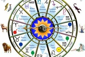 Astrology-Is-a-Science-or-Superstition